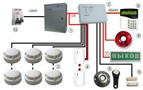 Система охранно пожарной сигнализации