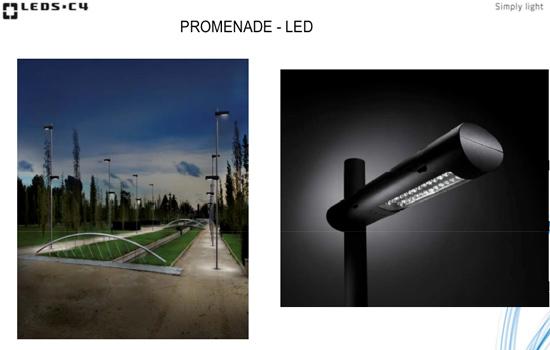 купить прожектор LED